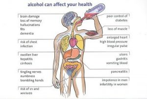 alcohol affecting your health